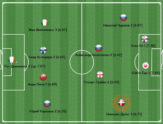 http://worldcup.ucoz.hu/obsor/tur0.jpg