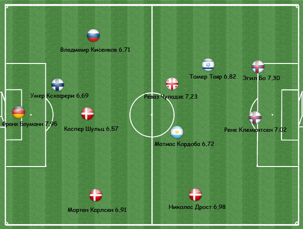 http://worldcup.ucoz.hu/obsor/tur1.jpg