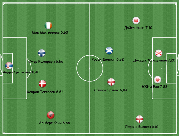http://worldcup.ucoz.hu/obsor/tur3.jpg