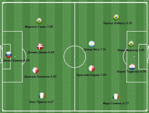 http://worldcup.ucoz.hu/obsor/tur4.jpg