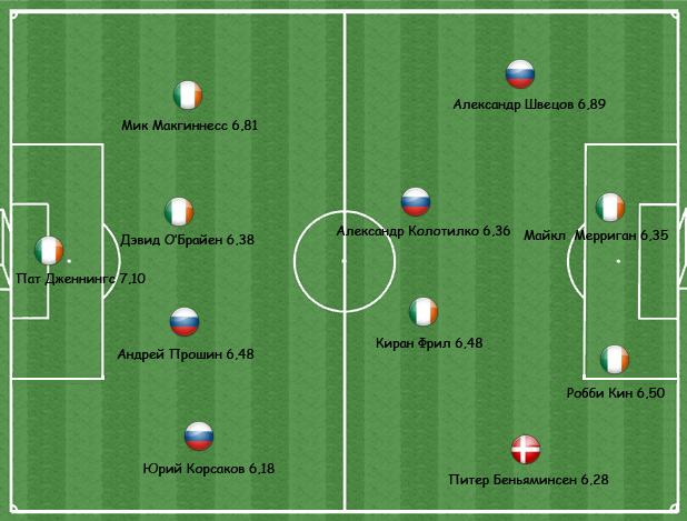 http://worldcup.ucoz.hu/obsor/tur7.jpg